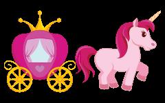 Kutsche Pferd | DingoBurg Dingolfing – Indoorspielplatz für Kinder